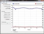 Temperature/Humidity datalogger